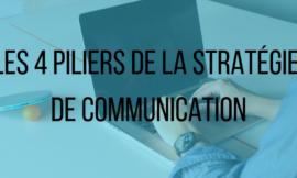 Les 4 piliers de la stratégie de communication